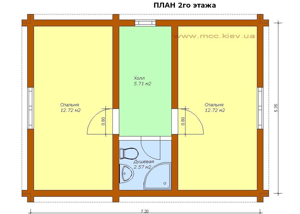 проекты малогабаритных домов из бруса